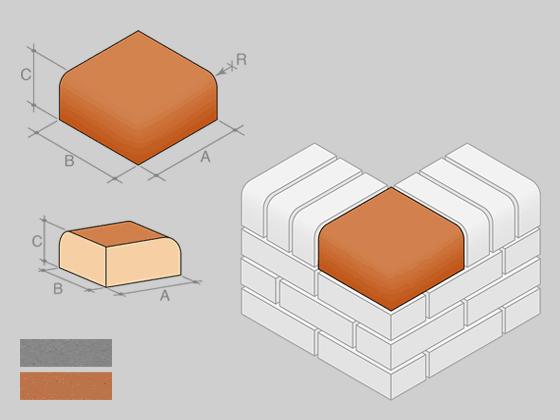 BN.10 Single Bullnose External Return On Edge (Block Size)